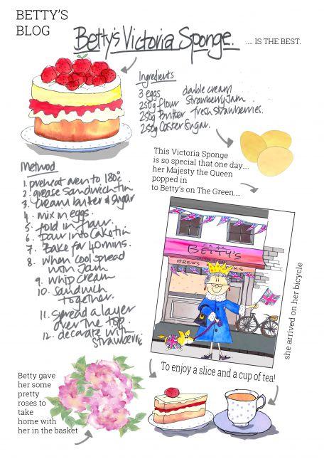 Betty's Blog Post