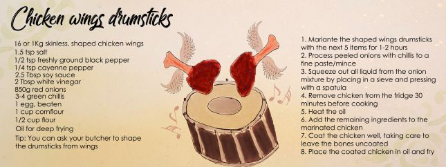 Chicken wings drumsticks