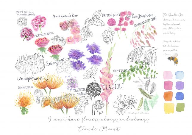 Here's my mood board for Bloom & Wild's Outside the Box competition - using many of Bill's tips for combining line drawings and watercolour in Photoshop.