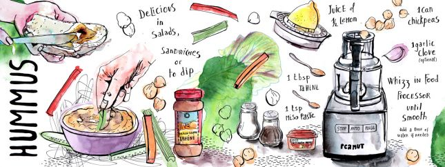 Illustrated recipe - for week 2 assignment