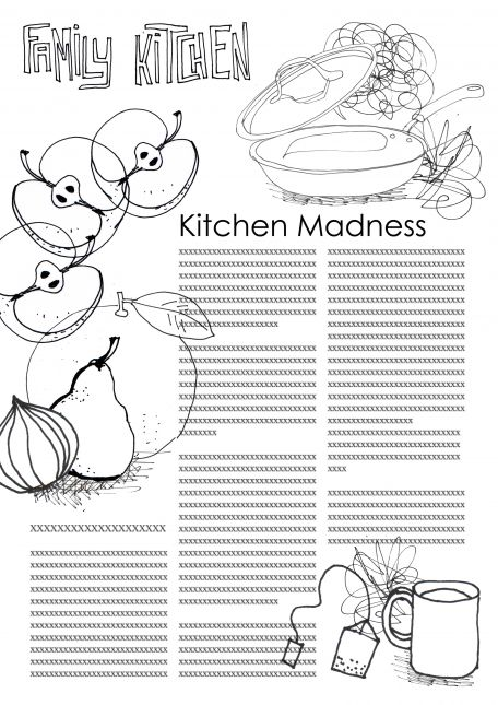 Assignment 2 - Kitchen layout - Feeling inspired!!